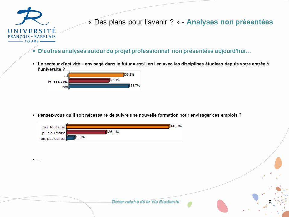 Dautres analyses autour du projet professionnel non présentées aujourd hui… Le secteur d activité « envisagé dans le futur » est-il en lien avec les disciplines étudiées depuis votre entrée à l université .