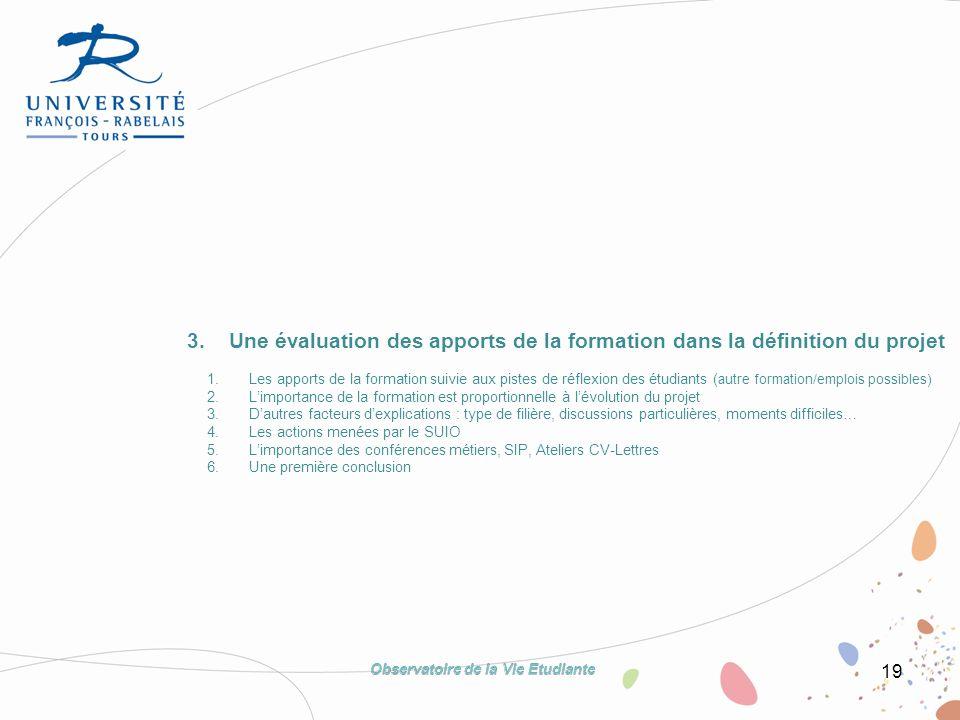19 3.Une évaluation des apports de la formation dans la définition du projet 1.Les apports de la formation suivie aux pistes de réflexion des étudiant