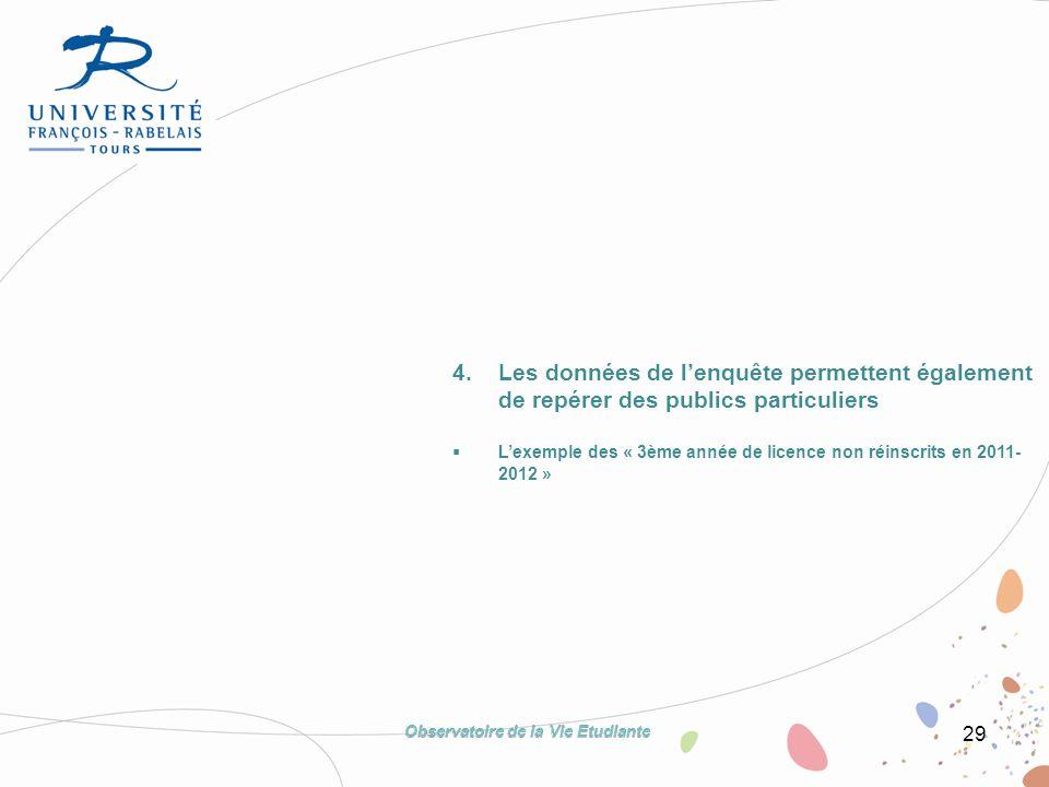 29 4.Les données de lenquête permettent également de repérer des publics particuliers Lexemple des « 3ème année de licence non réinscrits en 2011- 201