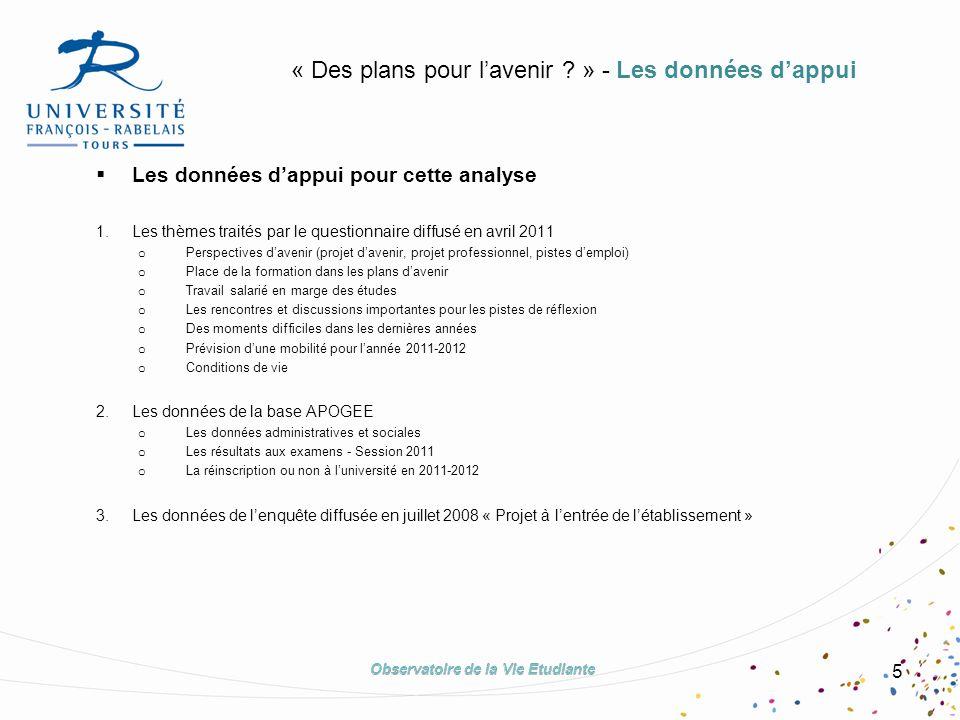 Les données dappui pour cette analyse 1.Les thèmes traités par le questionnaire diffusé en avril 2011 o Perspectives davenir (projet davenir, projet p