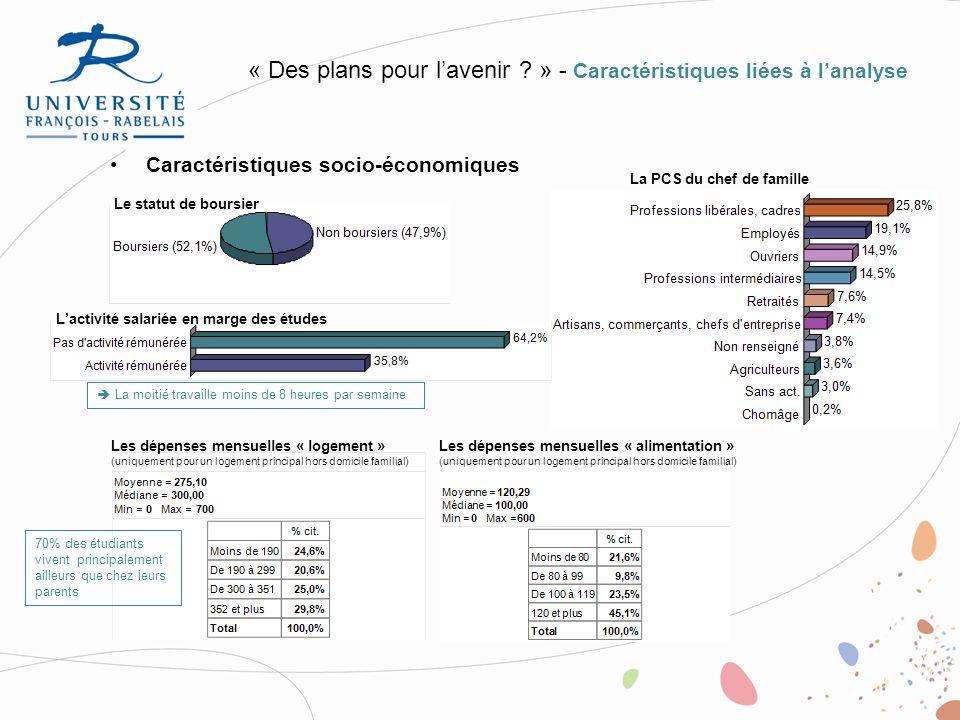 Caractéristiques socio-économiques La PCS du chef de famille Les dépenses mensuelles « logement » (uniquement pour un logement principal hors domicile