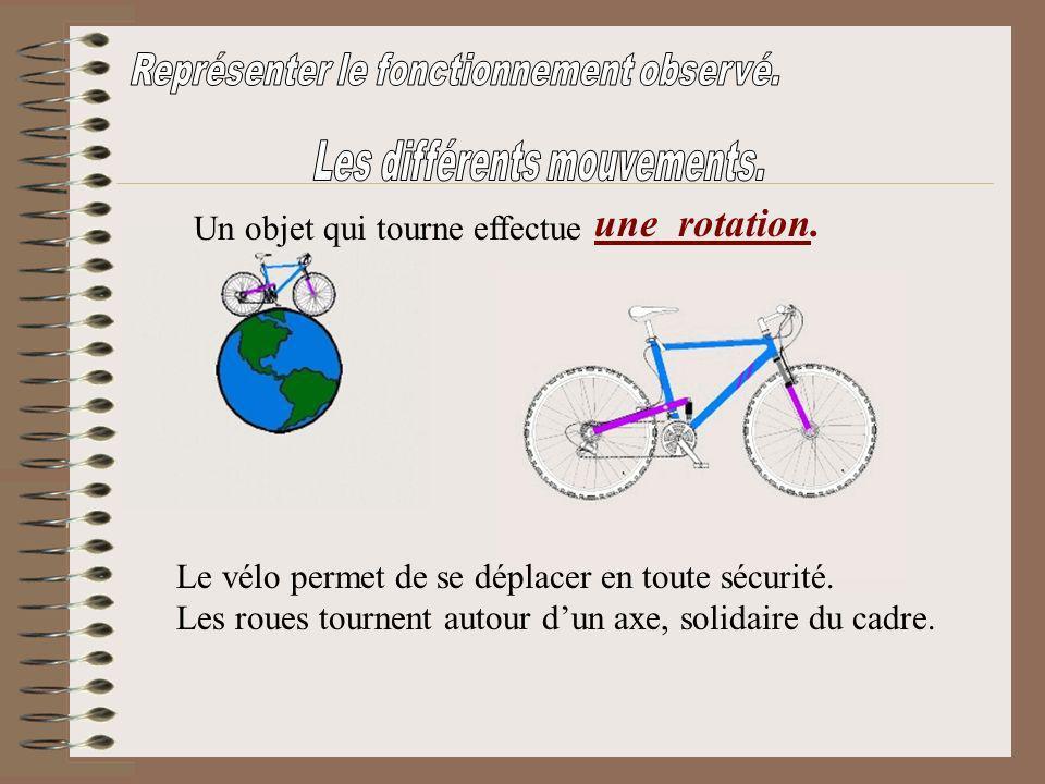 Un objet qui tourne effectue Le vélo permet de se déplacer en toute sécurité.