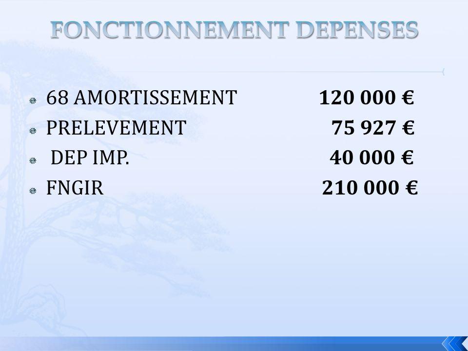 68 AMORTISSEMENT 120 000 PRELEVEMENT 75 927 DEP IMP. 40 000 FNGIR 210 000