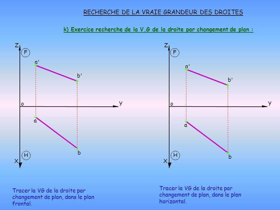 k) Exercice recherche de la V.G de la droite par changement de plan : RECHERCHE DE LA VRAIE GRANDEUR DES DROITES H X oY Z F H X oY Z F Tracer la VG de