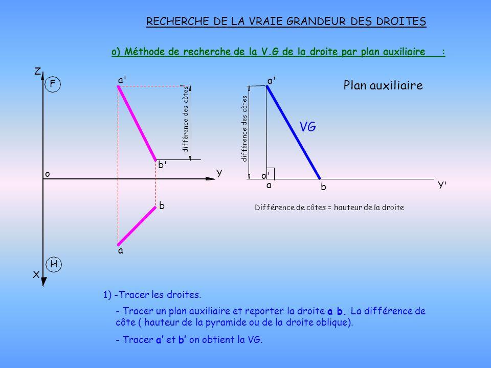 o) Méthode de recherche de la V.G de la droite par plan auxiliaire : RECHERCHE DE LA VRAIE GRANDEUR DES DROITES 1) -Tracer les droites. a b H X oY Z F