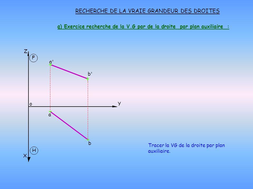 q) Exercice recherche de la V.G par de la droite par plan auxiliaire : RECHERCHE DE LA VRAIE GRANDEUR DES DROITES H X oY Z F Tracer la VG de la droite