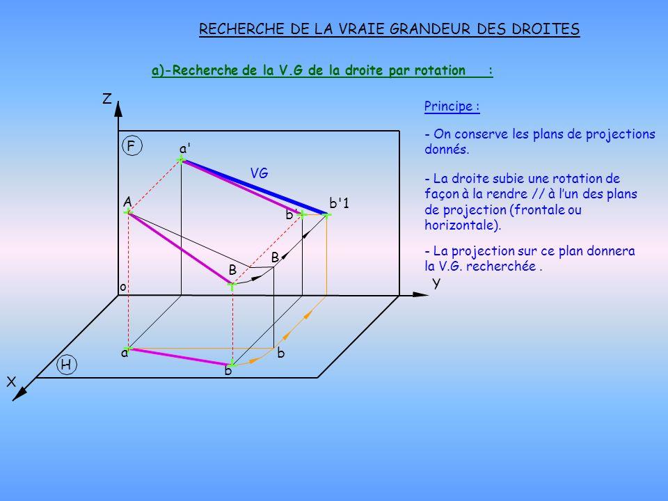 o VG b B a)-Recherche de la V.G de la droite par rotation : RECHERCHE DE LA VRAIE GRANDEUR DES DROITES Principe : - On conserve les plans de projectio
