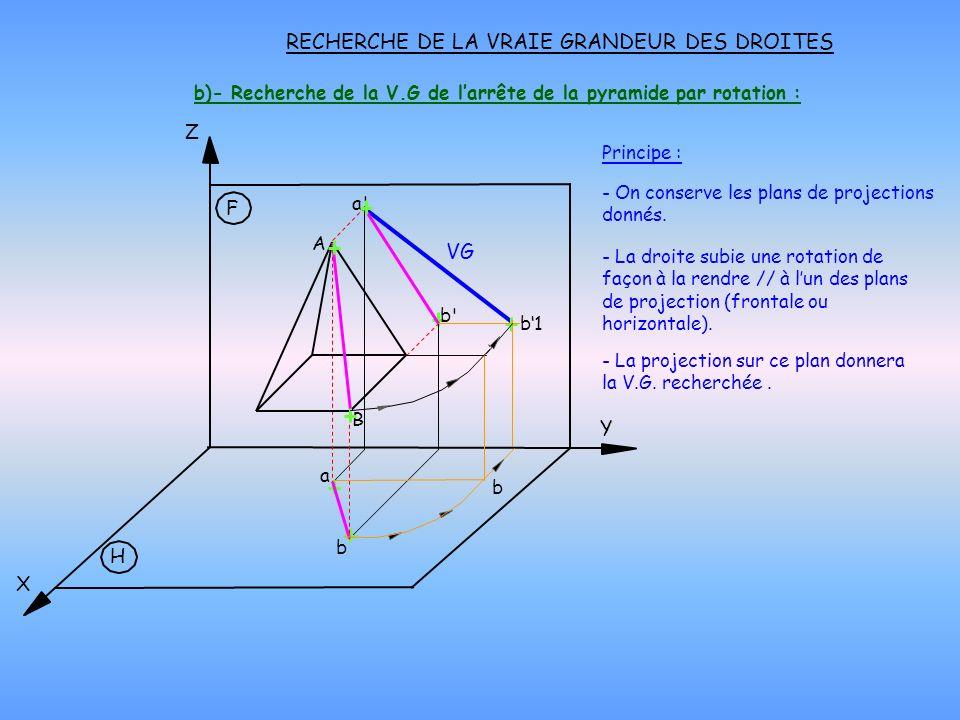 b)- Recherche de la V.G de larrête de la pyramide par rotation : RECHERCHE DE LA VRAIE GRANDEUR DES DROITES X F H Z Y VG Principe : - On conserve les