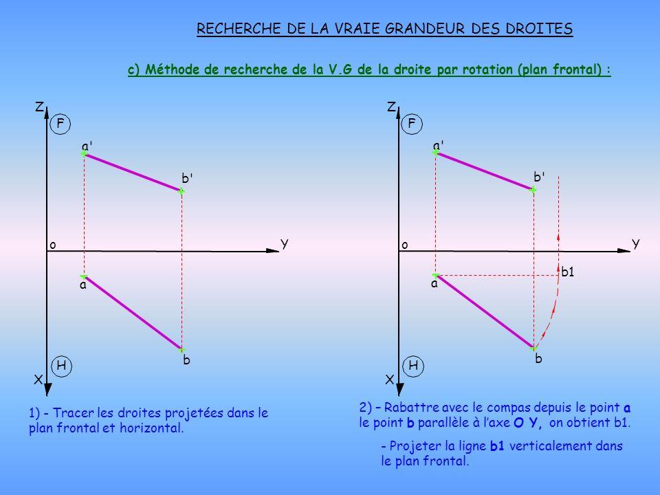 c) Méthode de recherche de la V.G de la droite par rotation (plan frontal) : RECHERCHE DE LA VRAIE GRANDEUR DES DROITES 1) - Tracer les droites projet