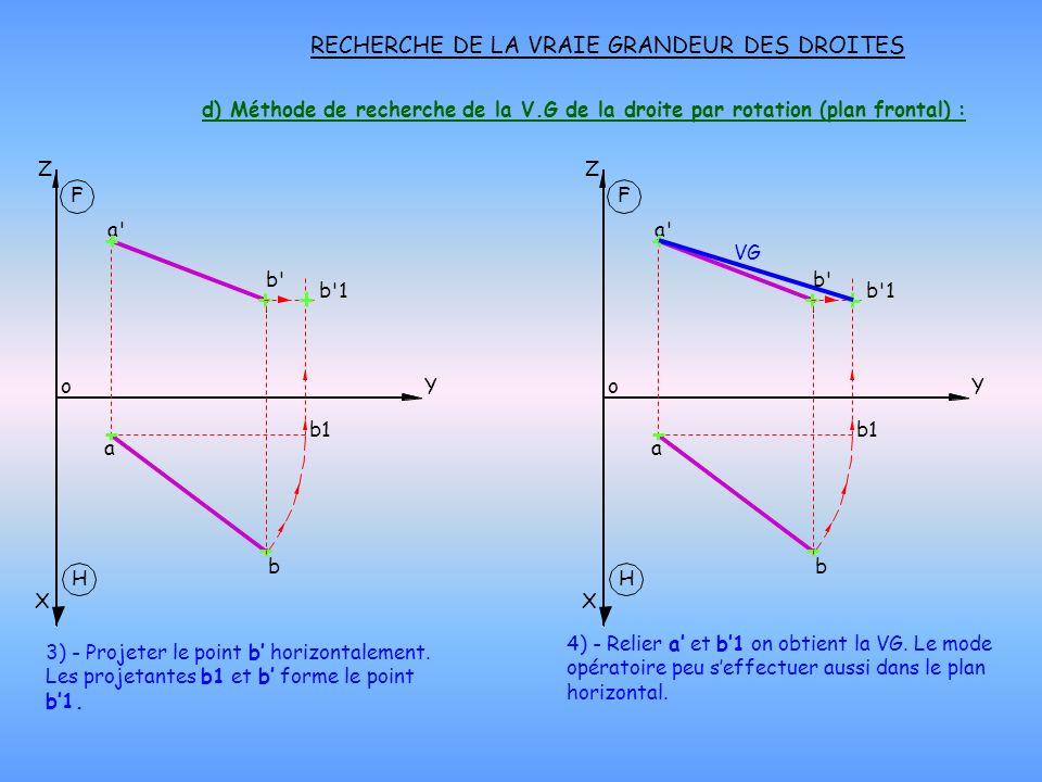RECHERCHE DE LA VRAIE GRANDEUR DES DROITES H X oY Z F 3) - Projeter le point b horizontalement. Les projetantes b1 et b forme le point b1. 4) - Relier