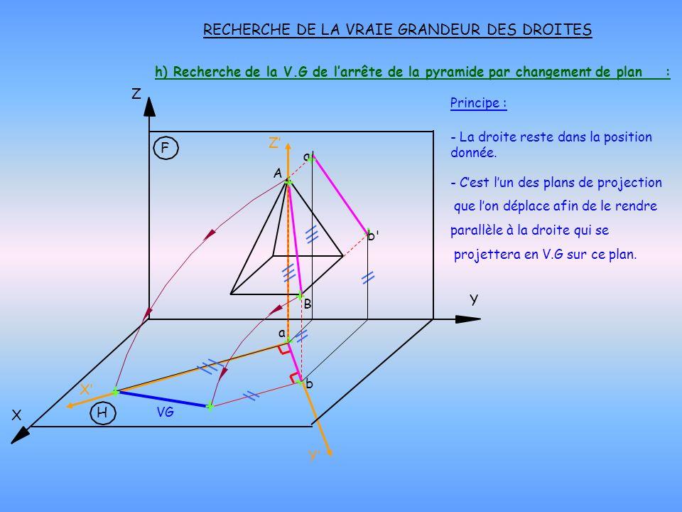 X Z Y h) Recherche de la V.G de larrête de la pyramide par changement de plan : RECHERCHE DE LA VRAIE GRANDEUR DES DROITES Principe : X F H Z Y VG A B