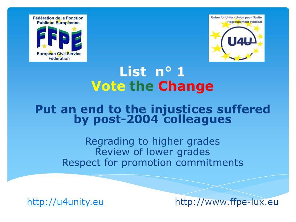 Liste n° 1 Vote the Change Mettre fin aux injustices subies par les post-2004 Reclassement au grade supérieur, Révision des grilles basses, Respect des garanties de promotion http://u4unity.euhttp://u4unity.euhttp://www.ffpe-lux.eu