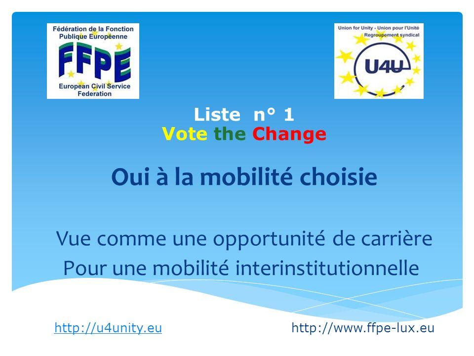 Liste n° 1 Vote the Change Oui à la mobilité choisie Vue comme une opportunité de carrière Pour une mobilité interinstitutionnelle http://u4unity.euhttp://u4unity.euhttp://www.ffpe-lux.eu