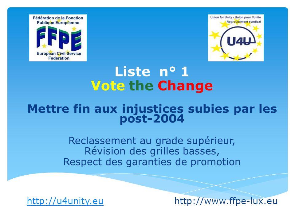 List n° 1 Vote the Change For a participatory management : Fewer bureaucratic procedures More delegation and empowerment http://u4unity.euhttp://u4unity.euhttp://www.ffpe-lux.eu