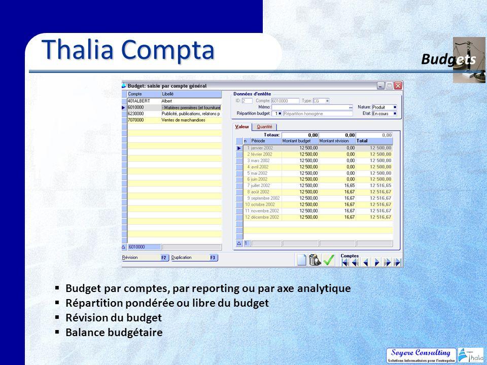 Thalia Compta Budgets Budget par comptes, par reporting ou par axe analytique Répartition pondérée ou libre du budget Révision du budget Balance budgétaire
