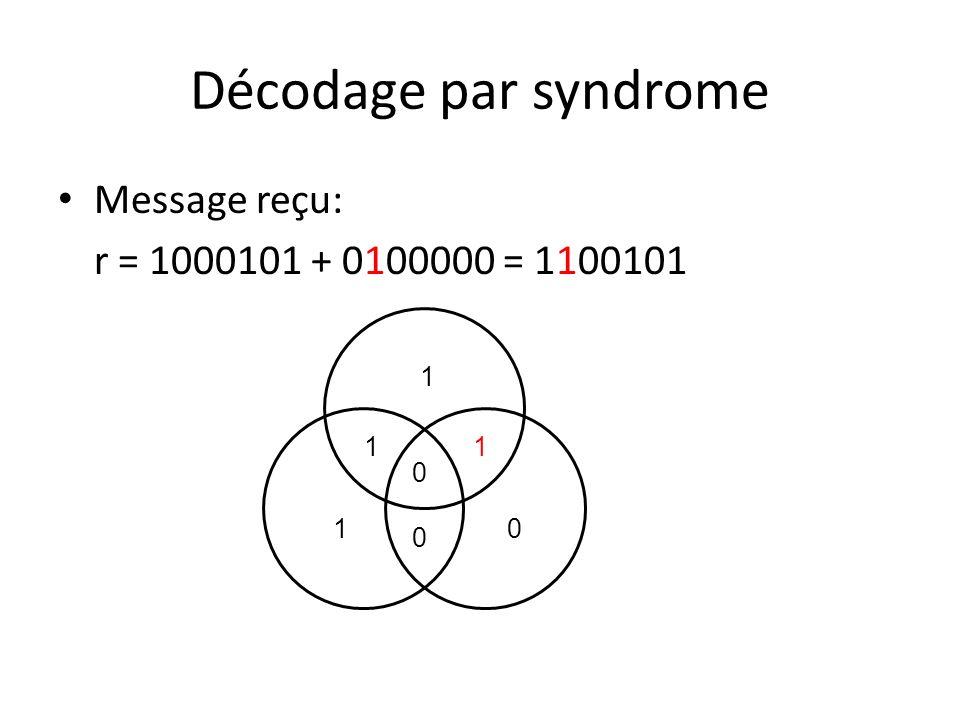 Décodage par syndrome Message reçu: r = 1000101 + 0100000 = 1100101 1 1 0 1 10 0