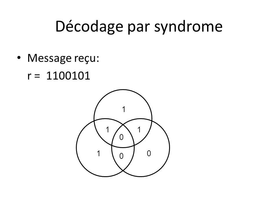 Décodage par syndrome Message reçu: r = 1100101 1 1 0 1 10 0