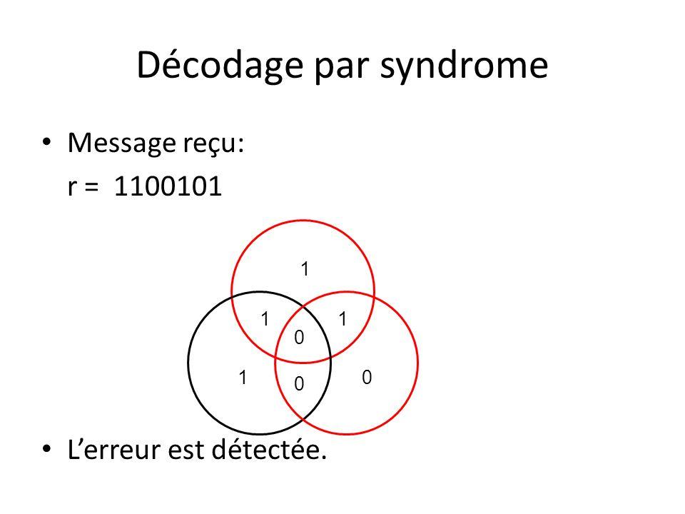 Décodage par syndrome Message reçu: r = 1100101 Lerreur est détectée. 1 1 0 1 10 0