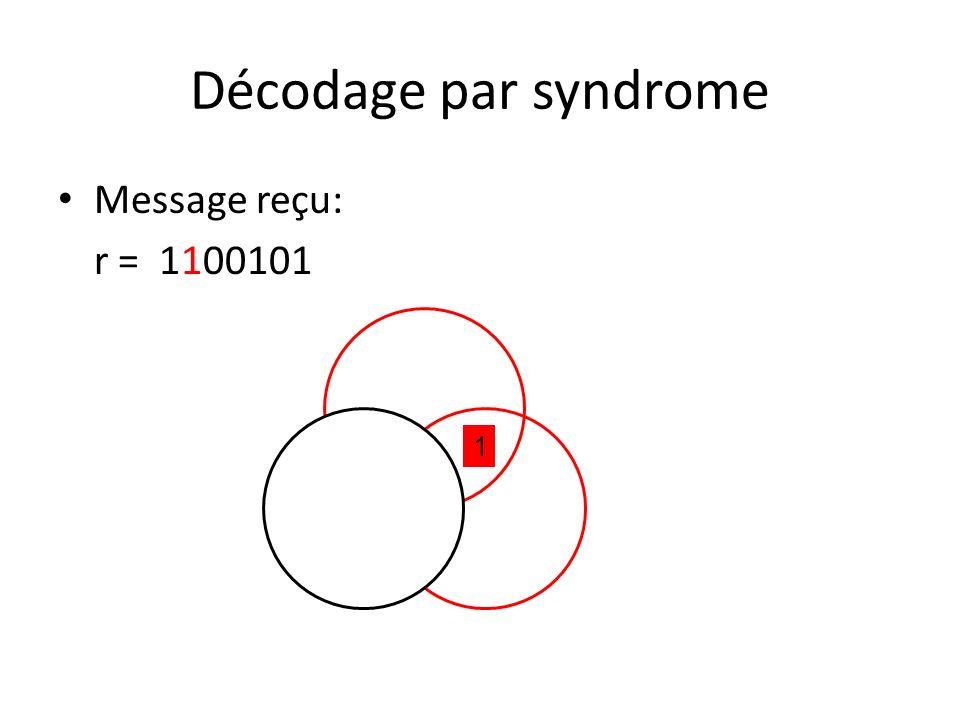 Message reçu: r = 1100101 Décodage par syndrome 1 0 1 1 0