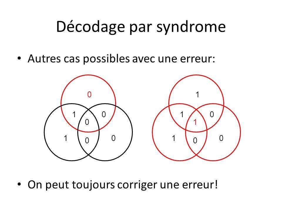Autres cas possibles avec une erreur: On peut toujours corriger une erreur! Décodage par syndrome 0 1 0 0 10 0 1 1 1 0 10 0
