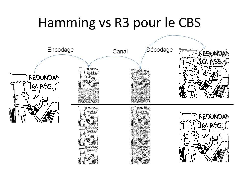 Hamming vs R3 pour le CBS Encodage Canal Décodage
