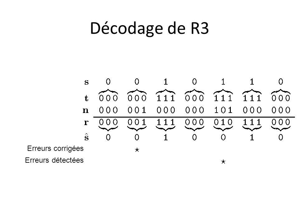 Décodage de R3 Erreurs corrigées Erreurs détectées