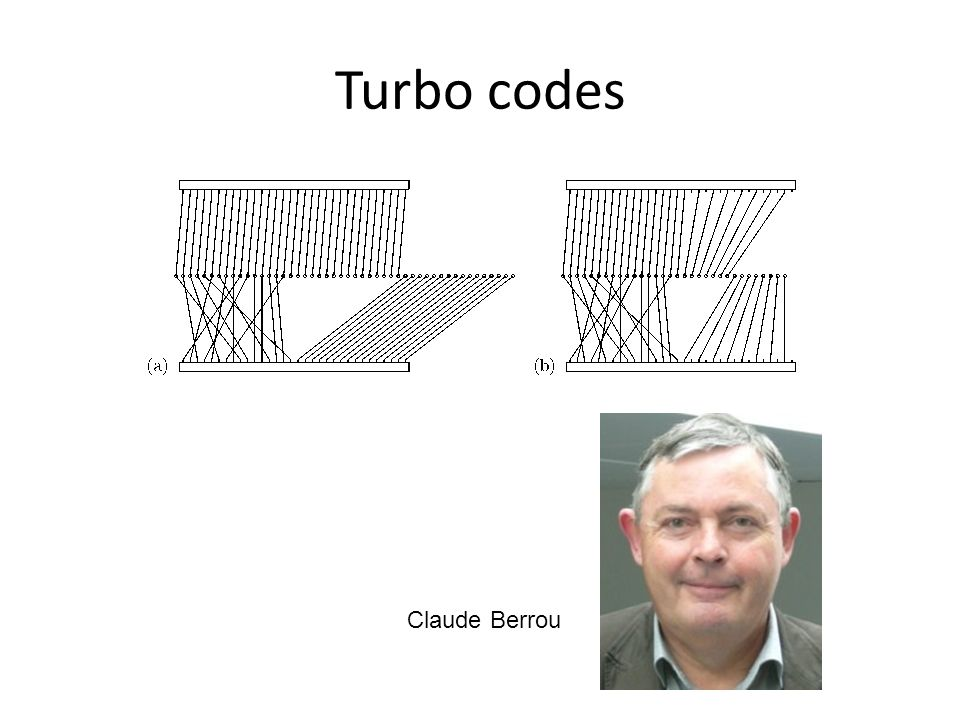 Turbo codes Claude Berrou