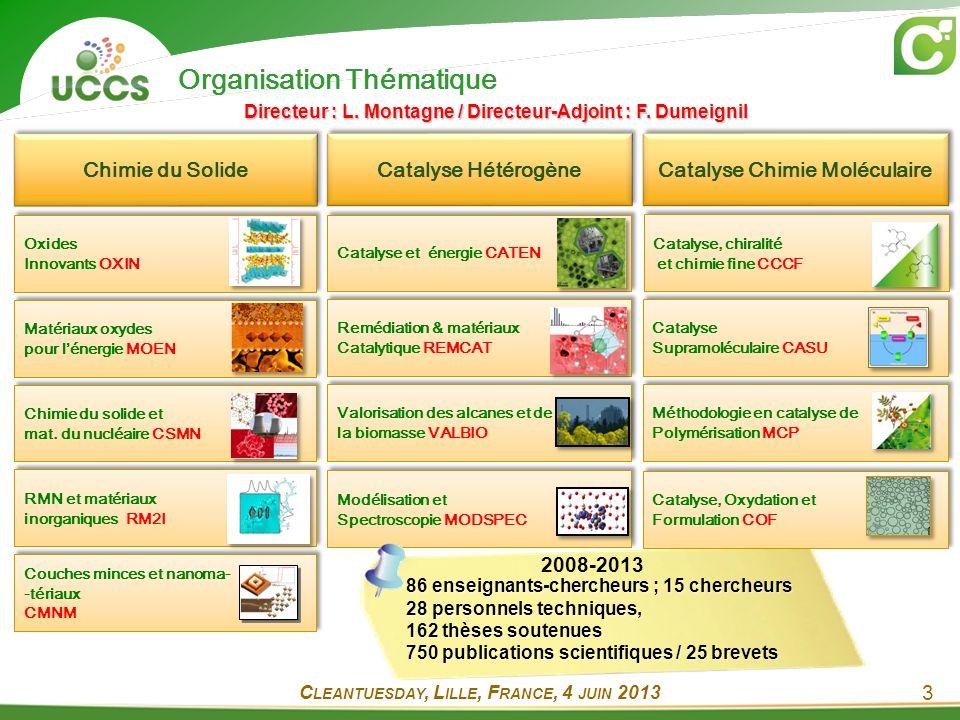 4 Cultures Fractionnement Procédés chimiques Intégration .