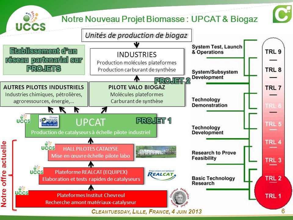 7 Valorisation du Biogaz par Catalyse : une Innovation Majeure Biomasse Biogaz Syngas CO + H 2 Syngas CO + H 2 Innovation : Demande de brevet en cours Carburant de synthèse UCCS : Apporte des solutions technologiques aux acteurs de la filière