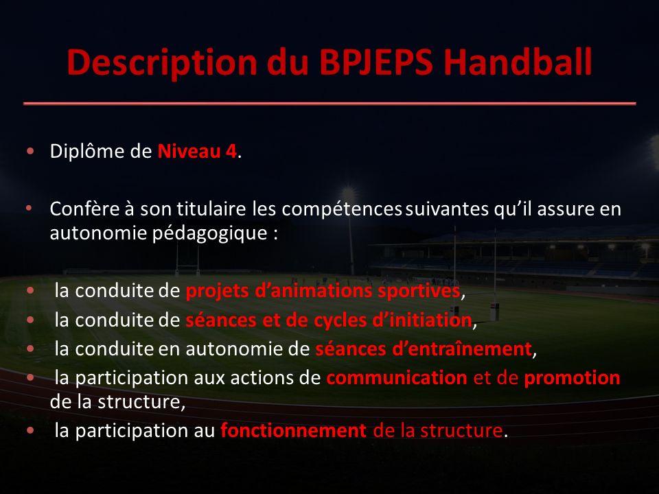 Description du BPJEPS Handball Diplôme de Niveau 4. Confère à son titulaire les compétences suivantes quil assure en autonomie pédagogique : la condui