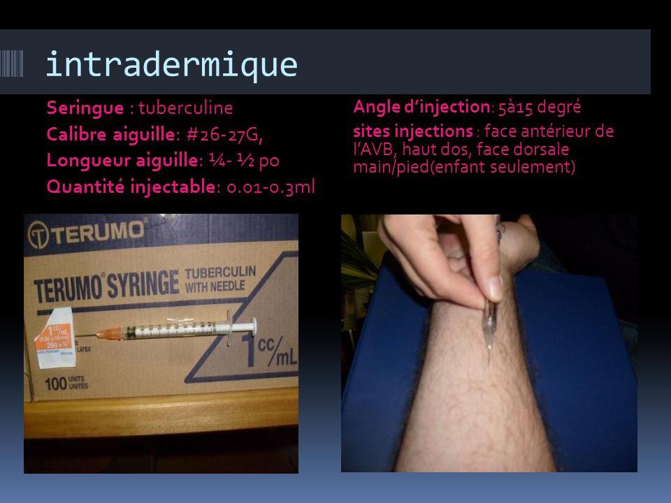 intradermique Seringue : tuberculine Calibre aiguille: #26-27G, Longueur aiguille: ¼- ½ po Quantité injectable: 0.01-0.3ml Angle dinjection: 5à15 degr