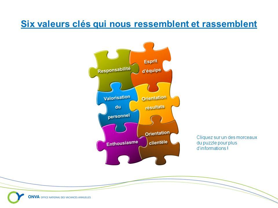 Six valeurs clés qui nous ressemblent et rassemblent Cliquez sur un des morceaux du puzzle pour plus dinformations !