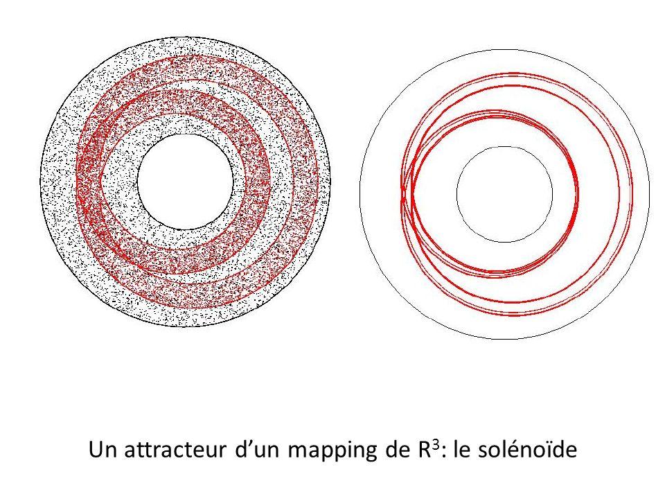 Un attracteur dun mapping de R 3 : le solénoïde