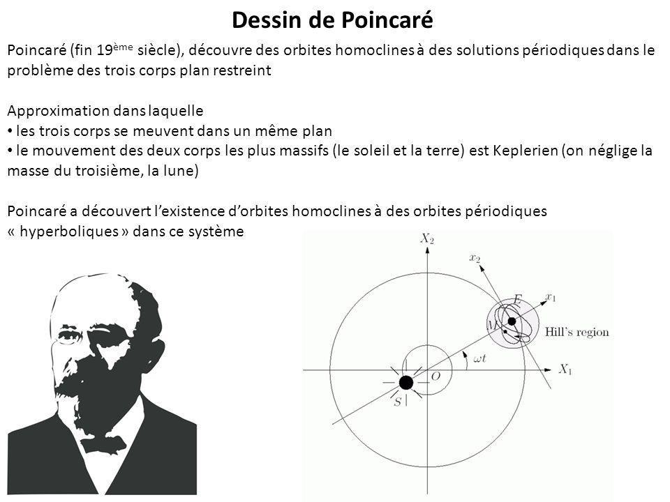 Dessin de Poincaré Poincaré (fin 19 ème siècle), découvre des orbites homoclines à des solutions périodiques dans le problème des trois corps plan res