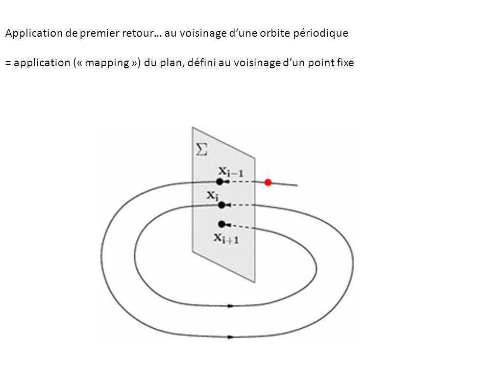 Application de premier retour au voisinage dun point « saddle focus » (suite)
