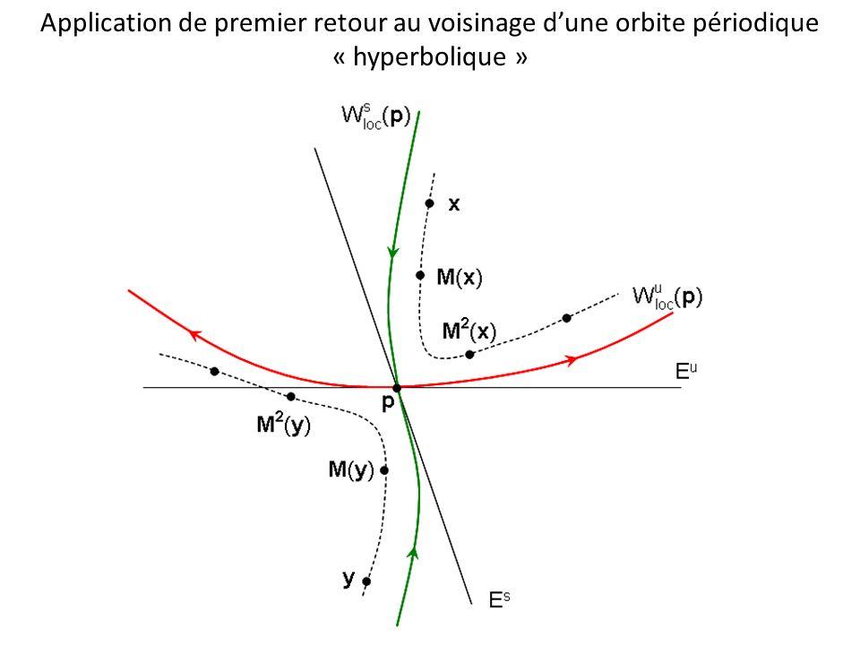 Application de premier retour au voisinage dune orbite périodique « hyperbolique »