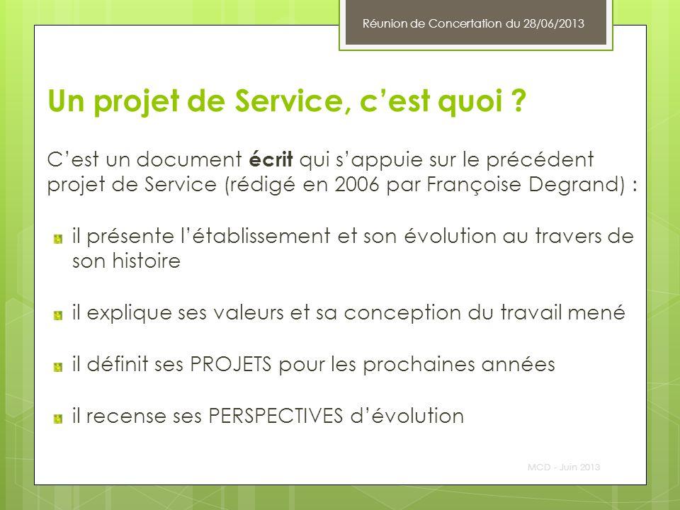 Un projet de Service, cest quoi ? Cest un document écrit qui sappuie sur le précédent projet de Service (rédigé en 2006 par Françoise Degrand) : il pr