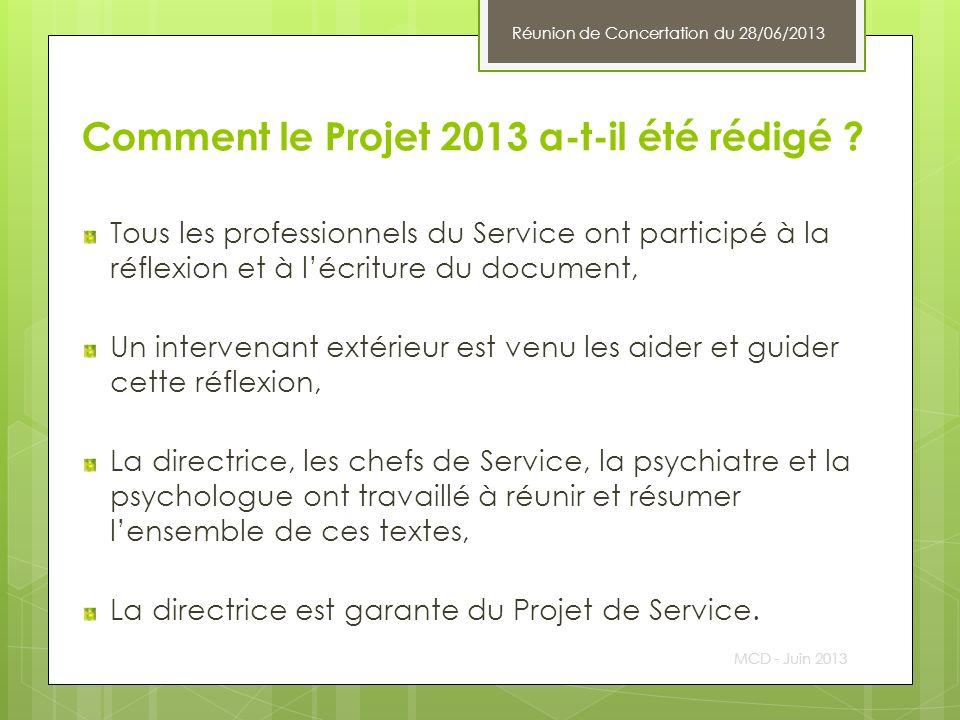 Comment le Projet 2013 a-t-il été rédigé ? Tous les professionnels du Service ont participé à la réflexion et à lécriture du document, Un intervenant