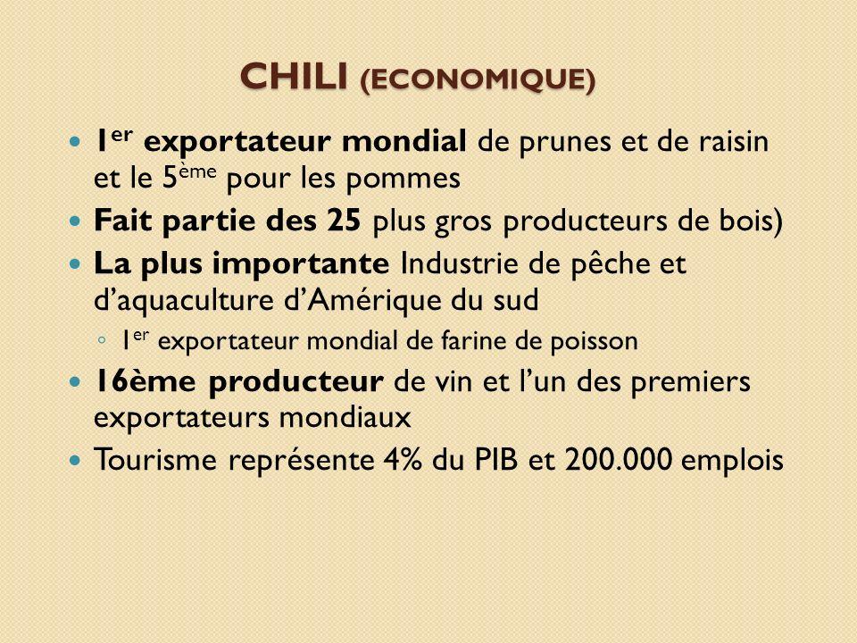 CHILI (ECONOMIQUE) 1 er exportateur mondial de prunes et de raisin et le 5 ème pour les pommes Fait partie des 25 plus gros producteurs de bois) La pl
