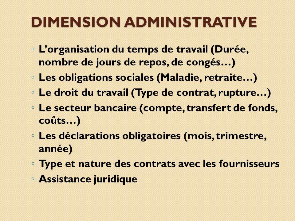 DIMENSION ADMINISTRATIVE Lorganisation du temps de travail (Durée, nombre de jours de repos, de congés…) Les obligations sociales (Maladie, retraite…)