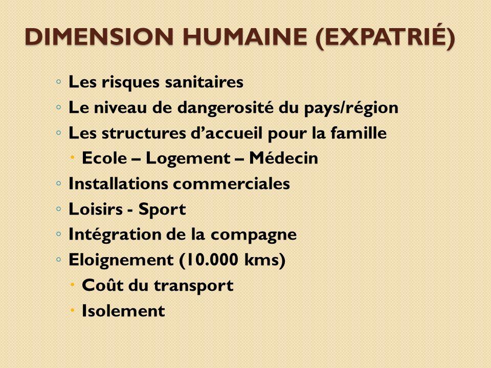 DIMENSION HUMAINE (EXPATRIÉ) Les risques sanitaires Le niveau de dangerosité du pays/région Les structures daccueil pour la famille Ecole – Logement –
