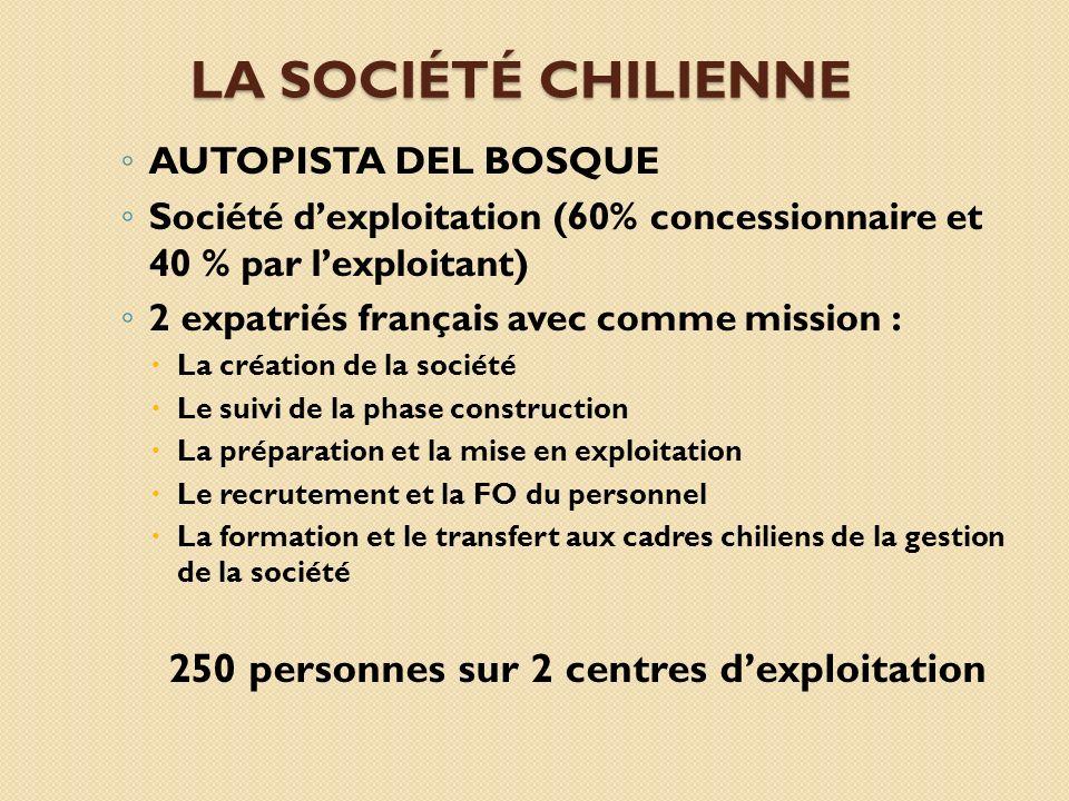 LA SOCIÉTÉ CHILIENNE AUTOPISTA DEL BOSQUE Société dexploitation (60% concessionnaire et 40 % par lexploitant) 2 expatriés français avec comme mission