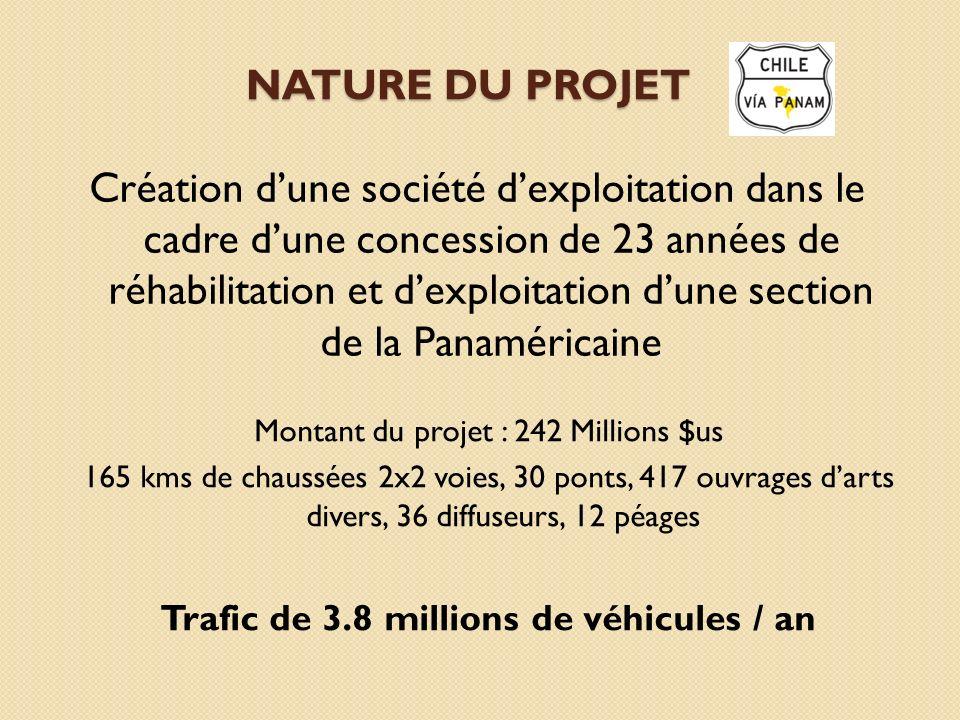 NATURE DU PROJET Création dune société dexploitation dans le cadre dune concession de 23 années de réhabilitation et dexploitation dune section de la