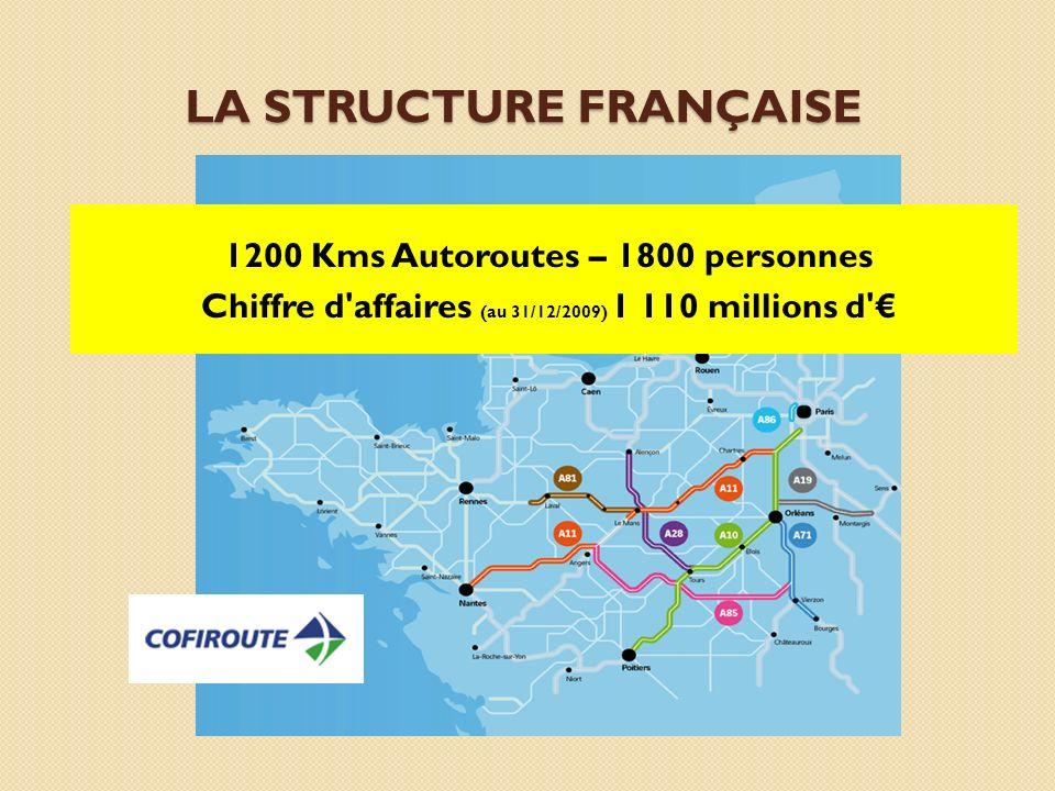 LA STRUCTURE FRANÇAISE 1200 Kms Autoroutes – 1800 personnes Chiffre d'affaires (au 31/12/2009) 1 110 millions d'