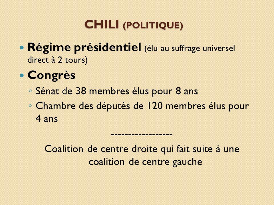 CHILI (POLITIQUE) Régime présidentiel (élu au suffrage universel direct à 2 tours) Congrès Sénat de 38 membres élus pour 8 ans Chambre des députés de