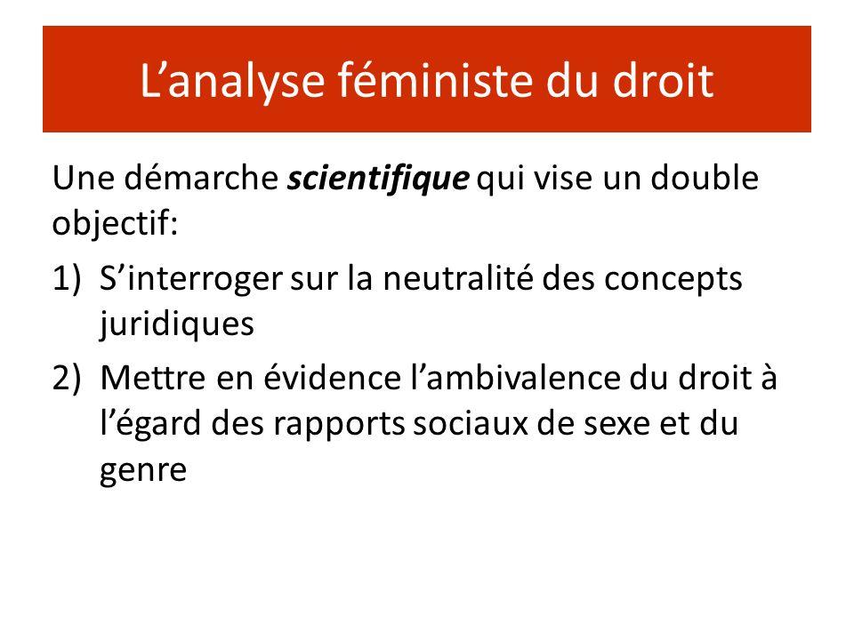 Lanalyse féministe du droit Une démarche scientifique qui vise un double objectif: 1)Sinterroger sur la neutralité des concepts juridiques 2)Mettre en