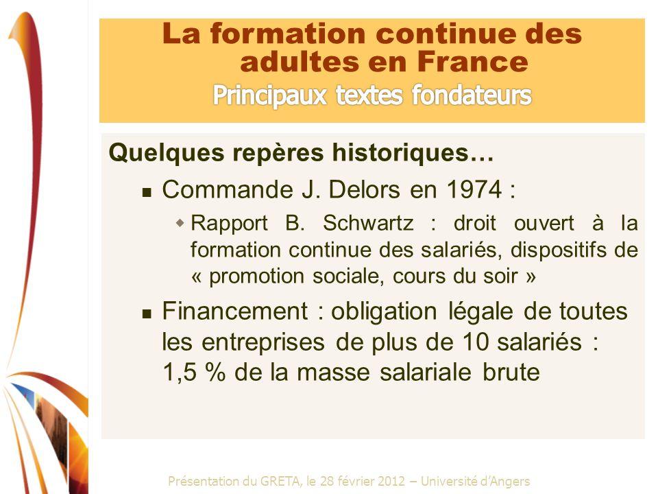 Présentation du GRETA, le 28 février 2012 – Université dAngers Quelques repères historiques… Commande J. Delors en 1974 : Rapport B. Schwartz : droit