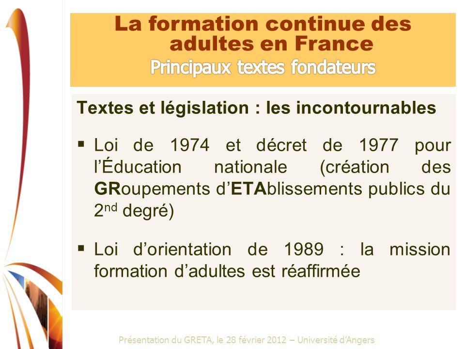 Présentation du GRETA, le 28 février 2012 – Université dAngers Textes et législation : les incontournables Loi de 1974 et décret de 1977 pour lÉducati