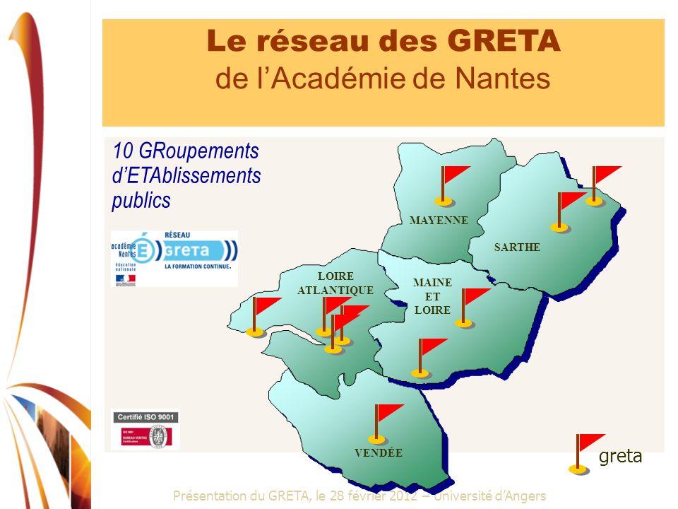 Présentation du GRETA, le 28 février 2012 – Université dAngers Le réseau des GRETA de lAcadémie de Nantes VENDÉE LOIRE ATLANTIQUE MAYENNE SARTHE MAINE