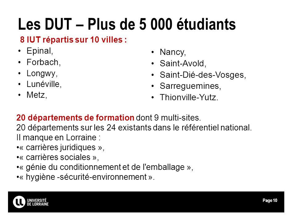Page Les DUT – Plus de 5 000 étudiants 8 IUT répartis sur 10 villes : Epinal, Forbach, Longwy, Lunéville, Metz, Nancy, Saint-Avold, Saint-Dié-des-Vosg